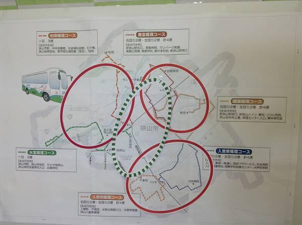 市内のバス路線と市民の利用動向をグラフに